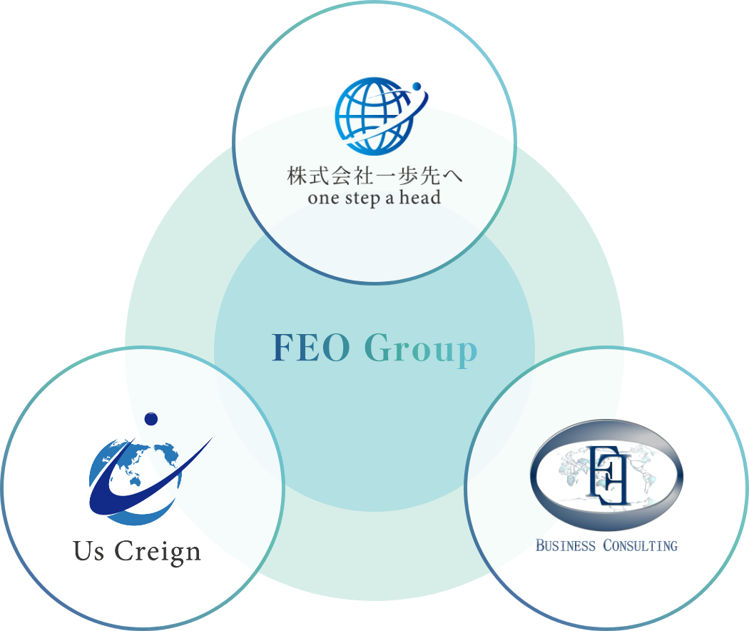 FEOグループの体制